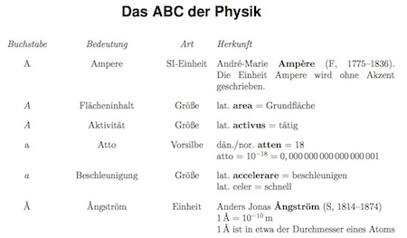 Karsten_ABC_Physik